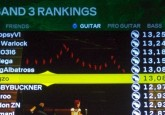 I finished my first pass at all 82 songs on Expert guitar in Rock Band 3, and the results were decent enough: I&#8217;m sitting at a career score of 13...